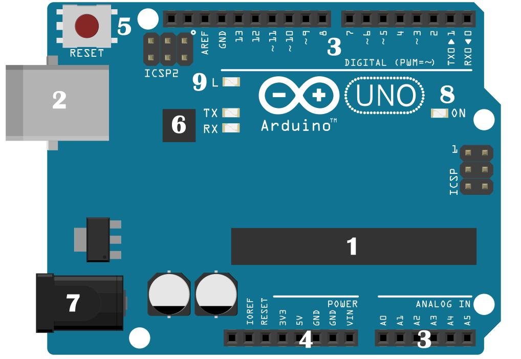 Placa Arduino UNO REV3