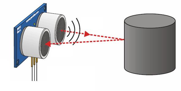 sensor ultrassonico funcionamento HCSR04, HC-SR04 ou HC SR04