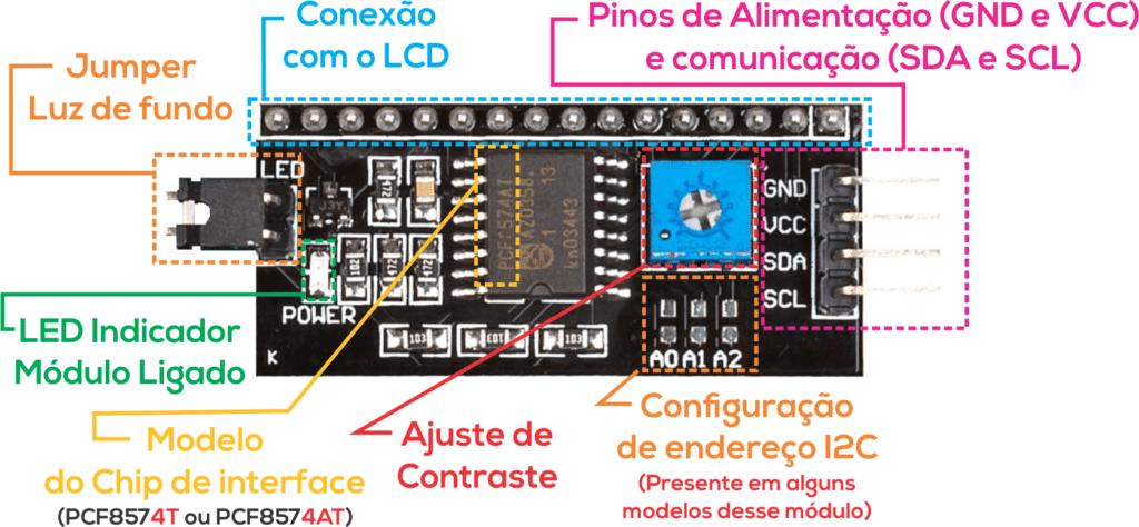 detalhamento Adaptador I2C LCD